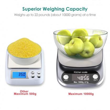 THE BAKER Stainless Steel Digital Electronic Kitchen Scale (10kg) [FREE Batteries]