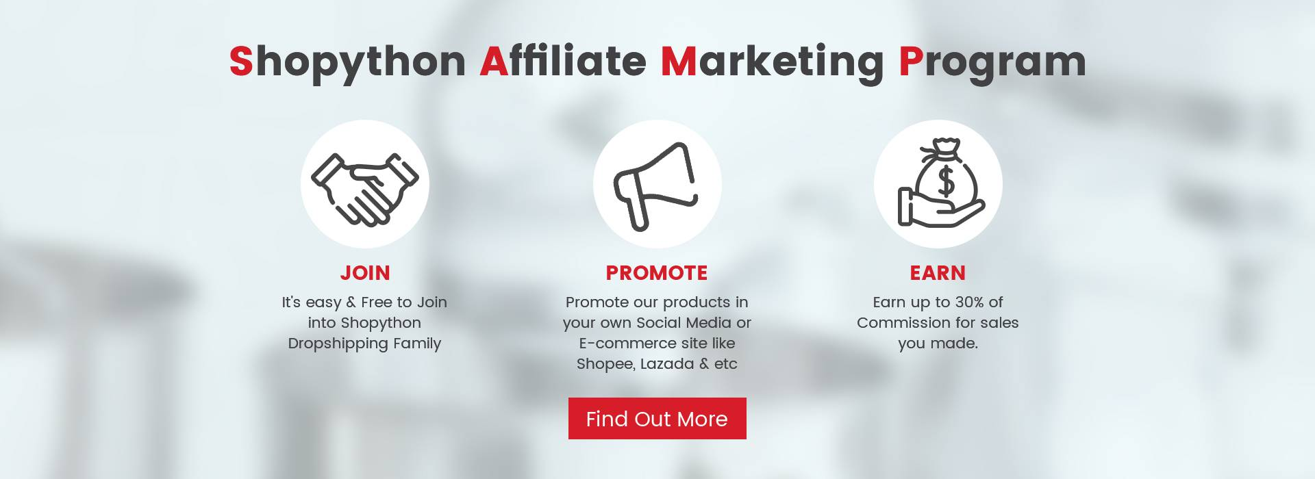 Shopython Affiliate Marketing Program